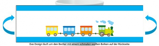 Eisenbahn Becher türkis